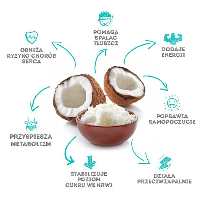 na-co-działa-olej-kokosowy.jpg