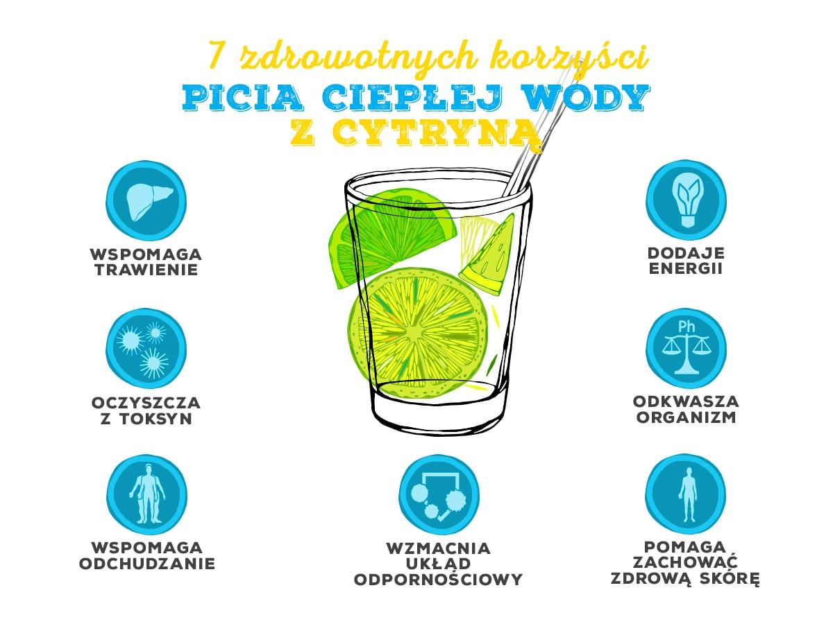 13 korzyści z picia ciepłej wody z cytryną - Zdrowa Dieta, Odchudzanie i przepisy kulinarne